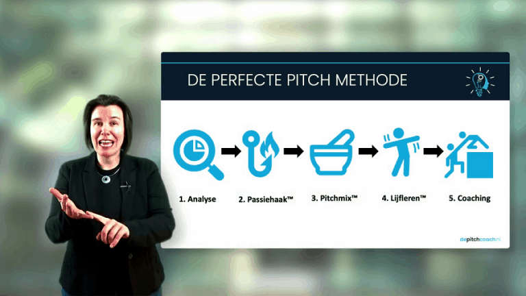 De Perfecte Pitch Methode